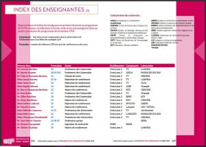Catalogue UTA 2018-2019 : extrait index enseignants